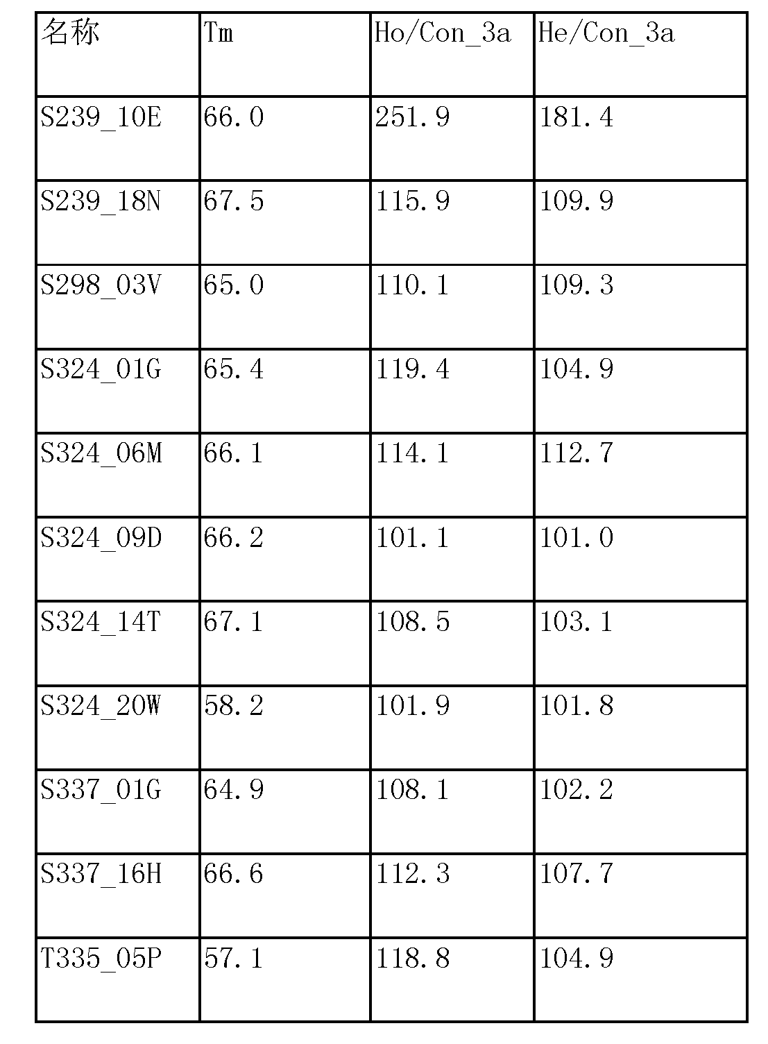 Figure CN103827300AD01502