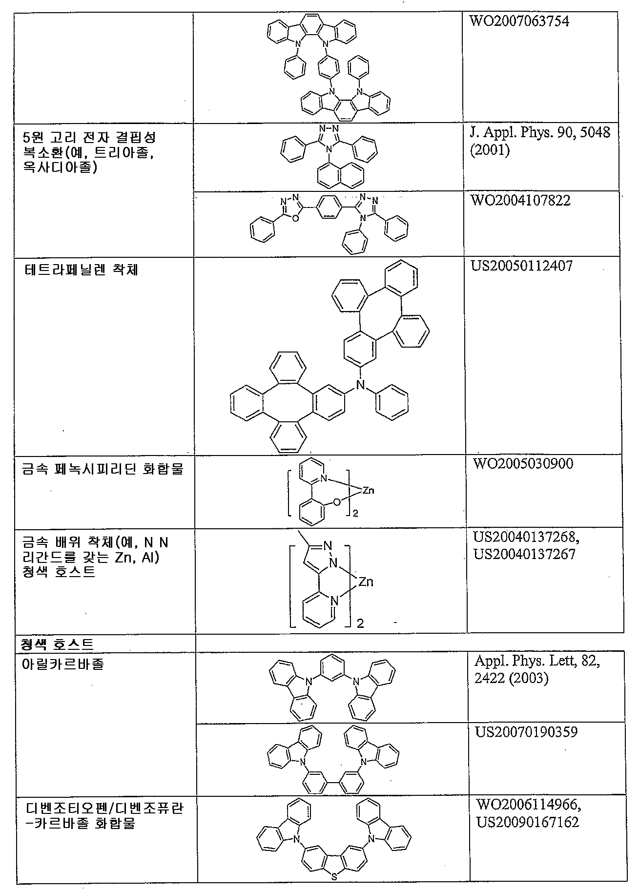 Figure 112011041668089-pct00036