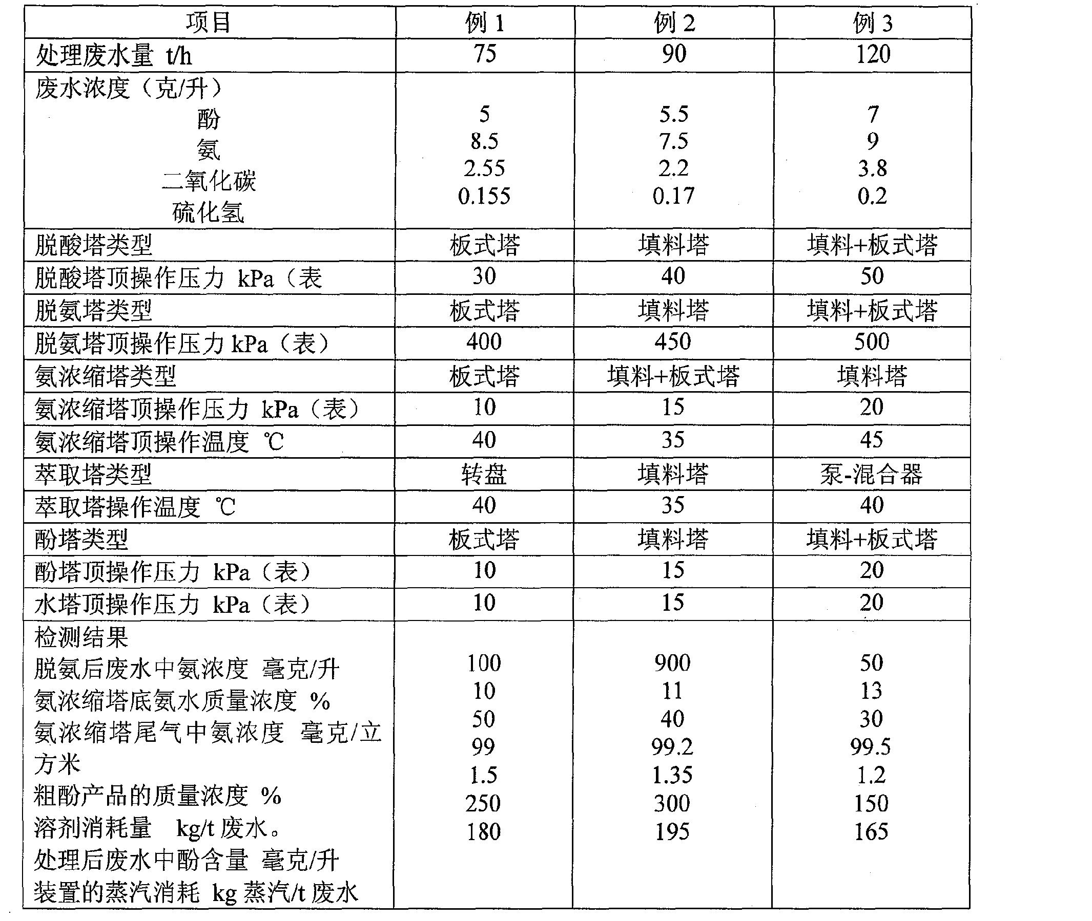 Figure CN102259943BD00081
