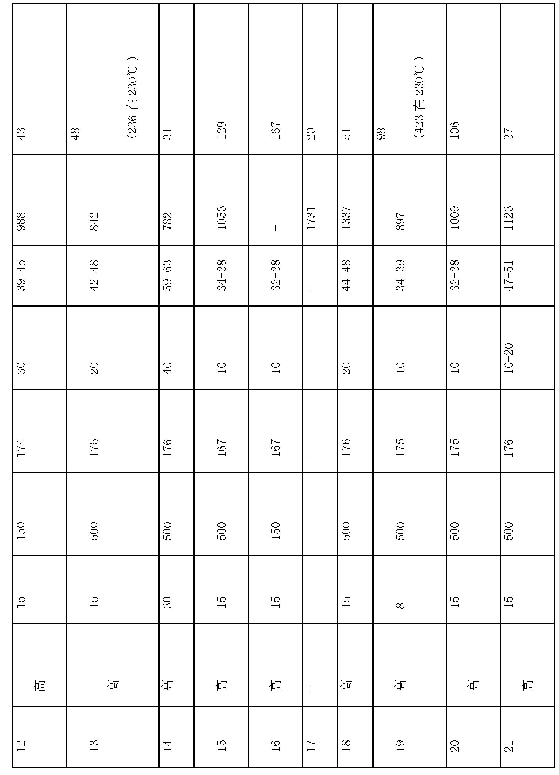 Figure CN101563391BD00241