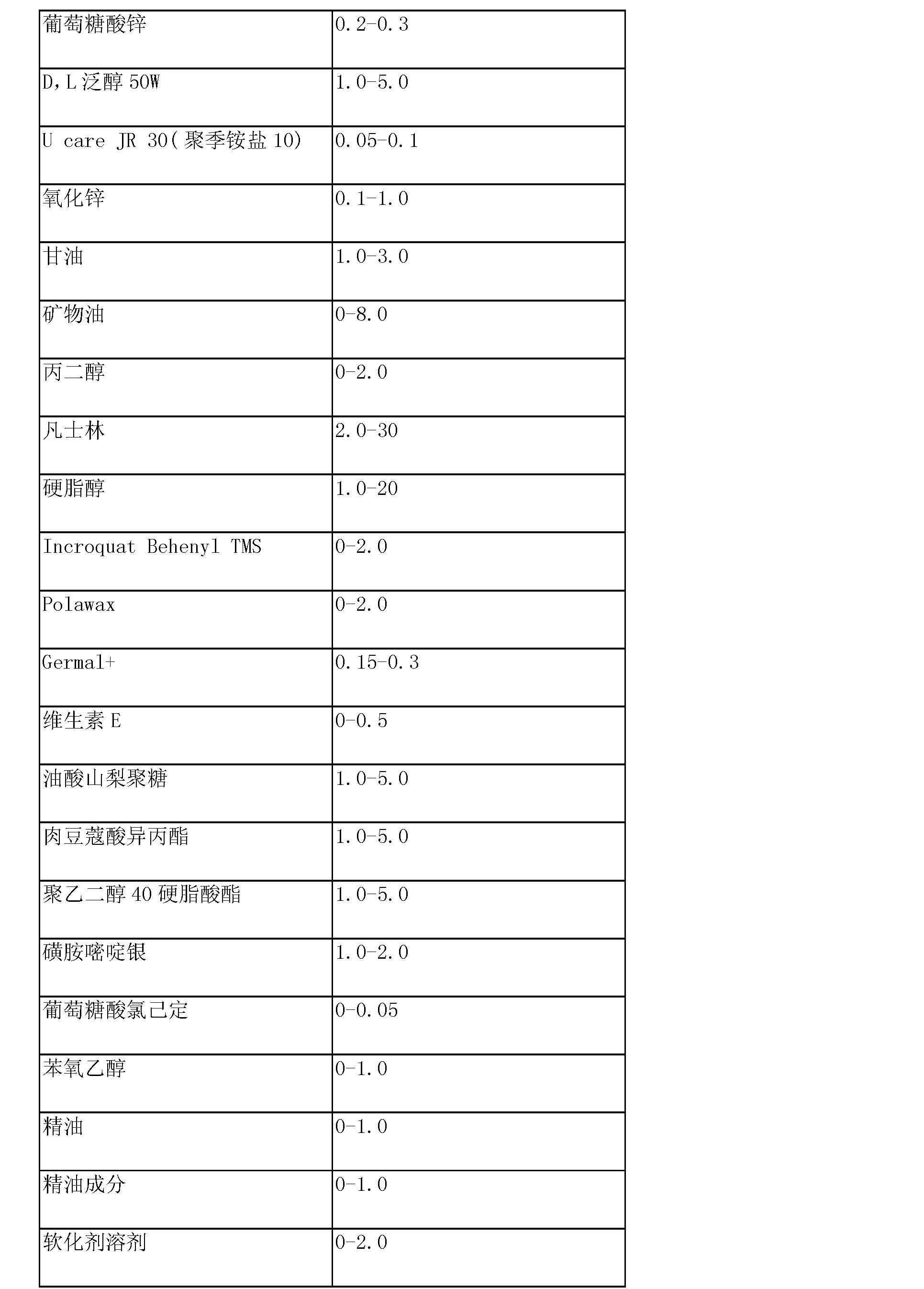 Figure CN101163455BD00841