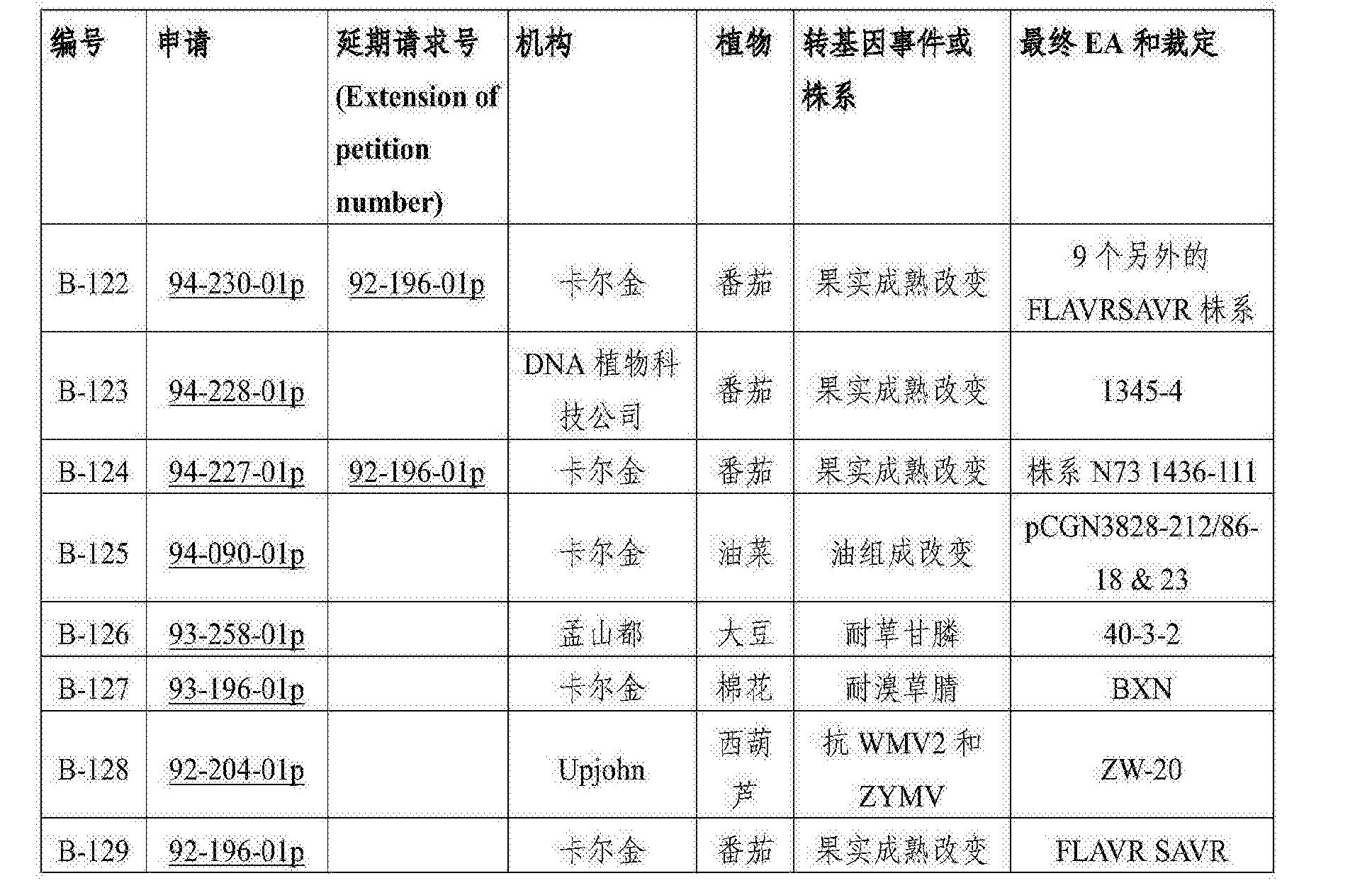 Figure CN103717076BD00531