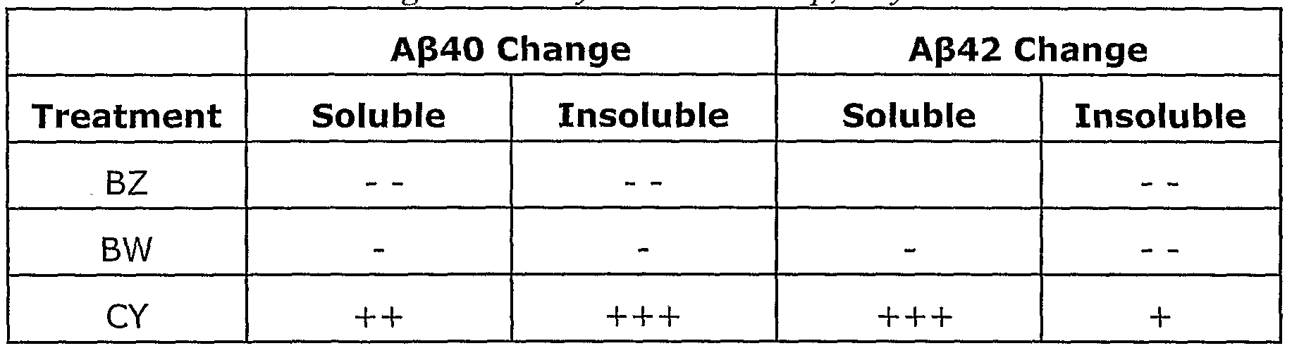Figure imgf000306_0002