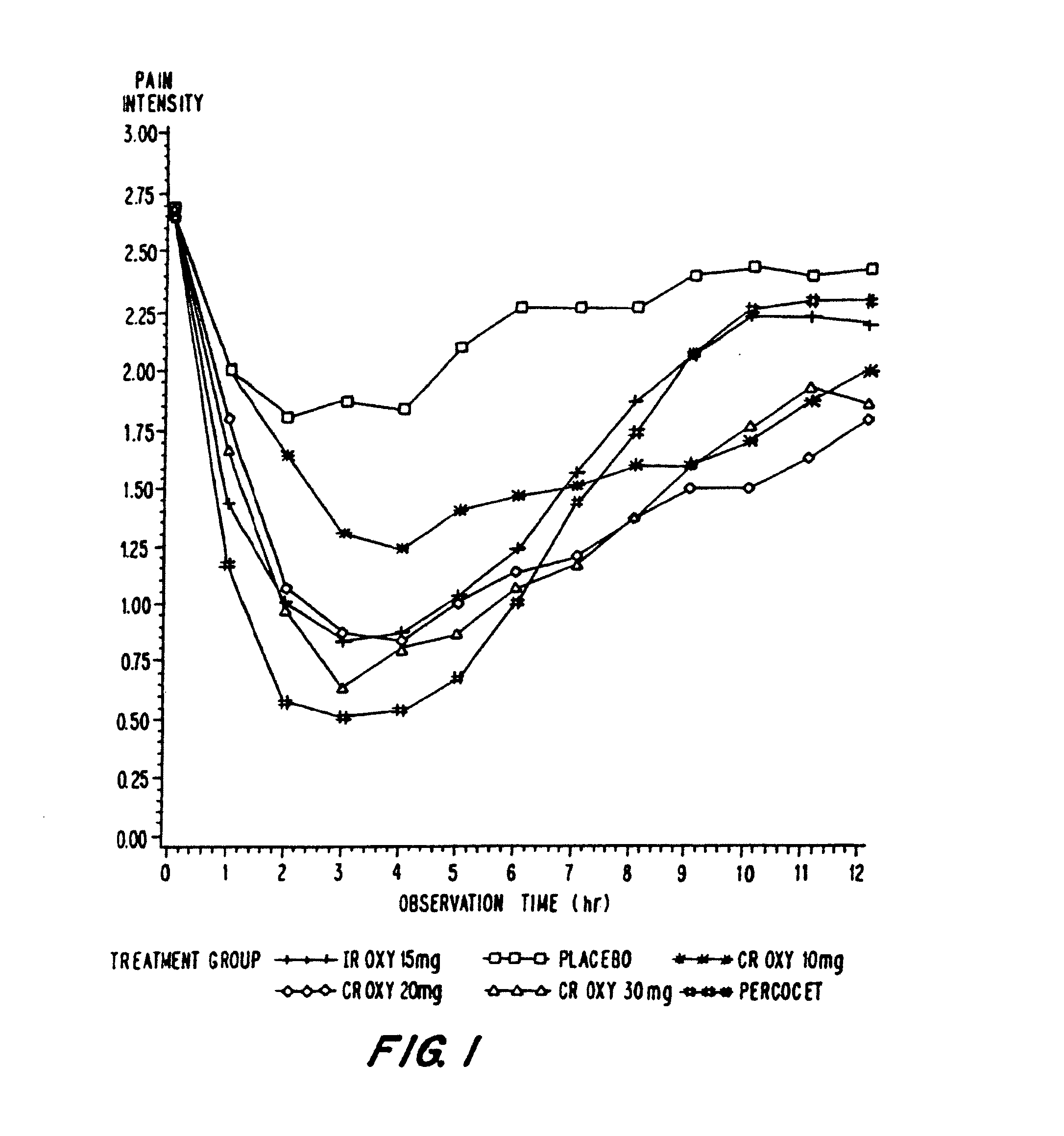US20080075781A1 - Controlled release oxycodone compositions ...