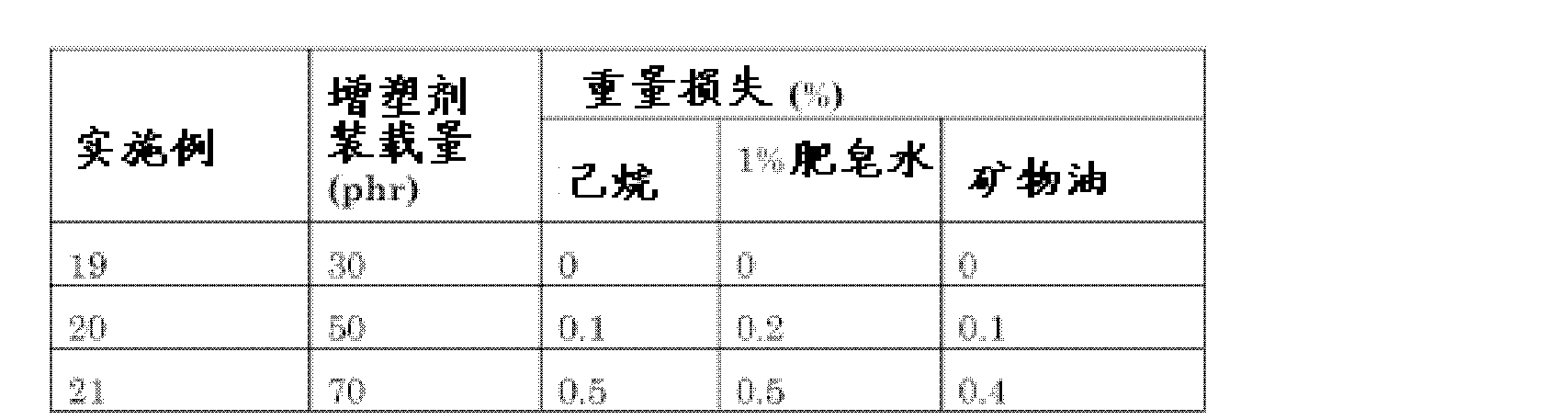 Figure CN102459219AD00292
