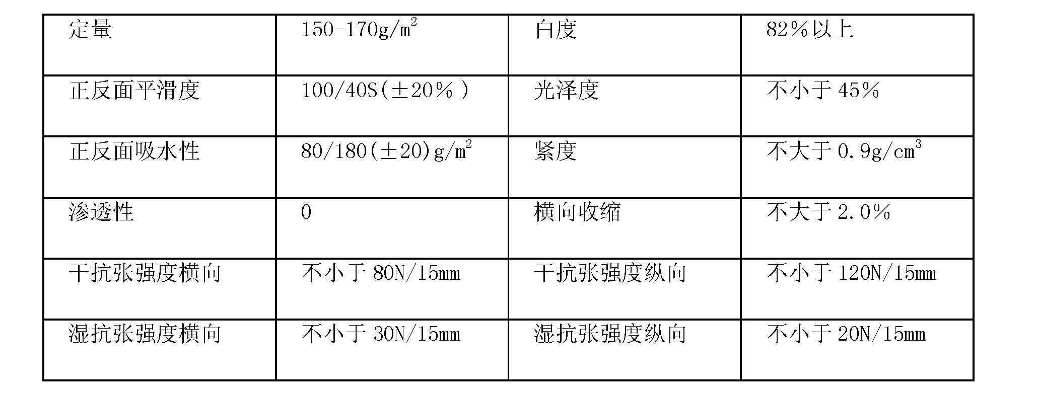 Figure CN101289824BD00051