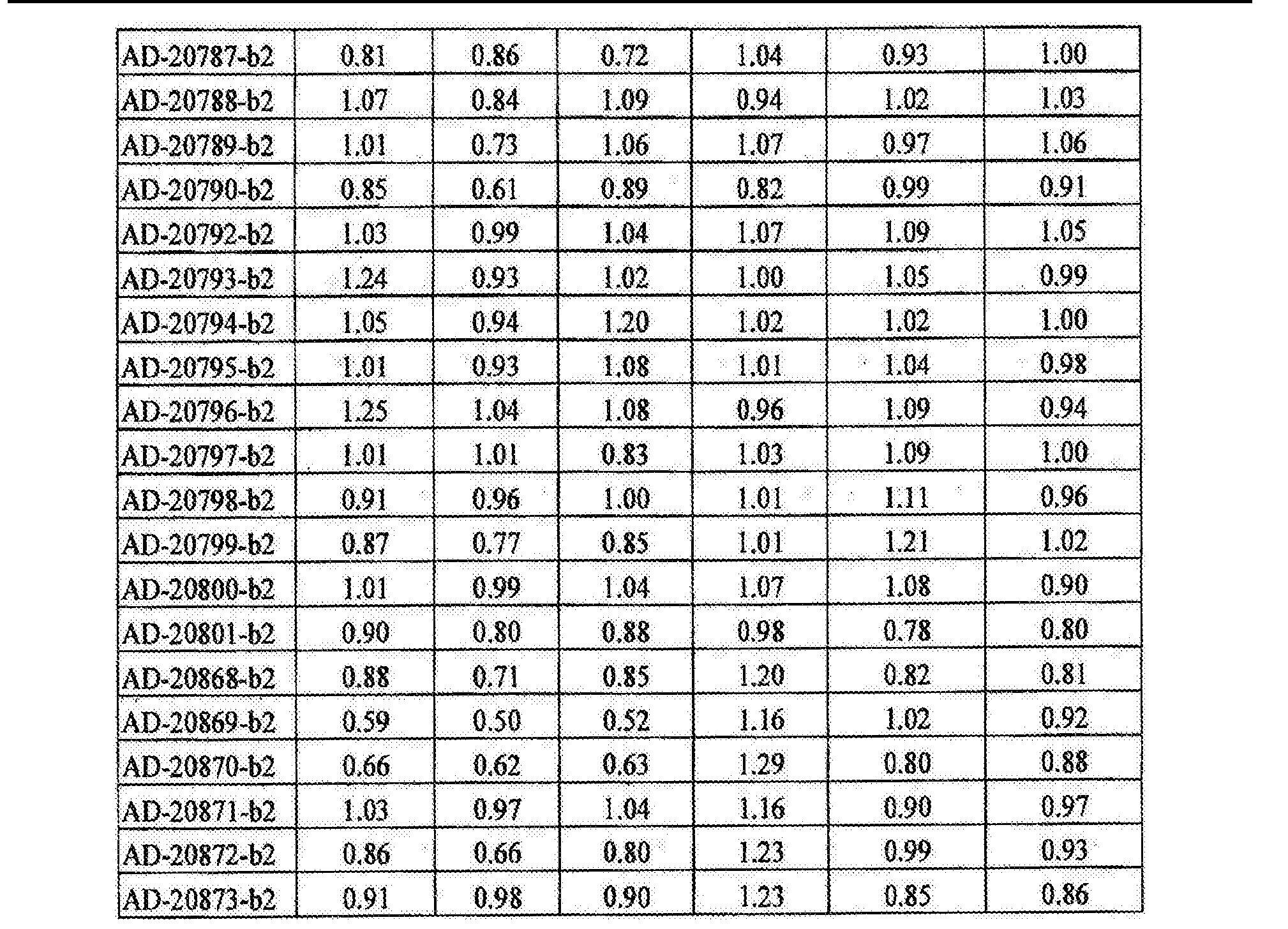 Figure CN105125572AD01511
