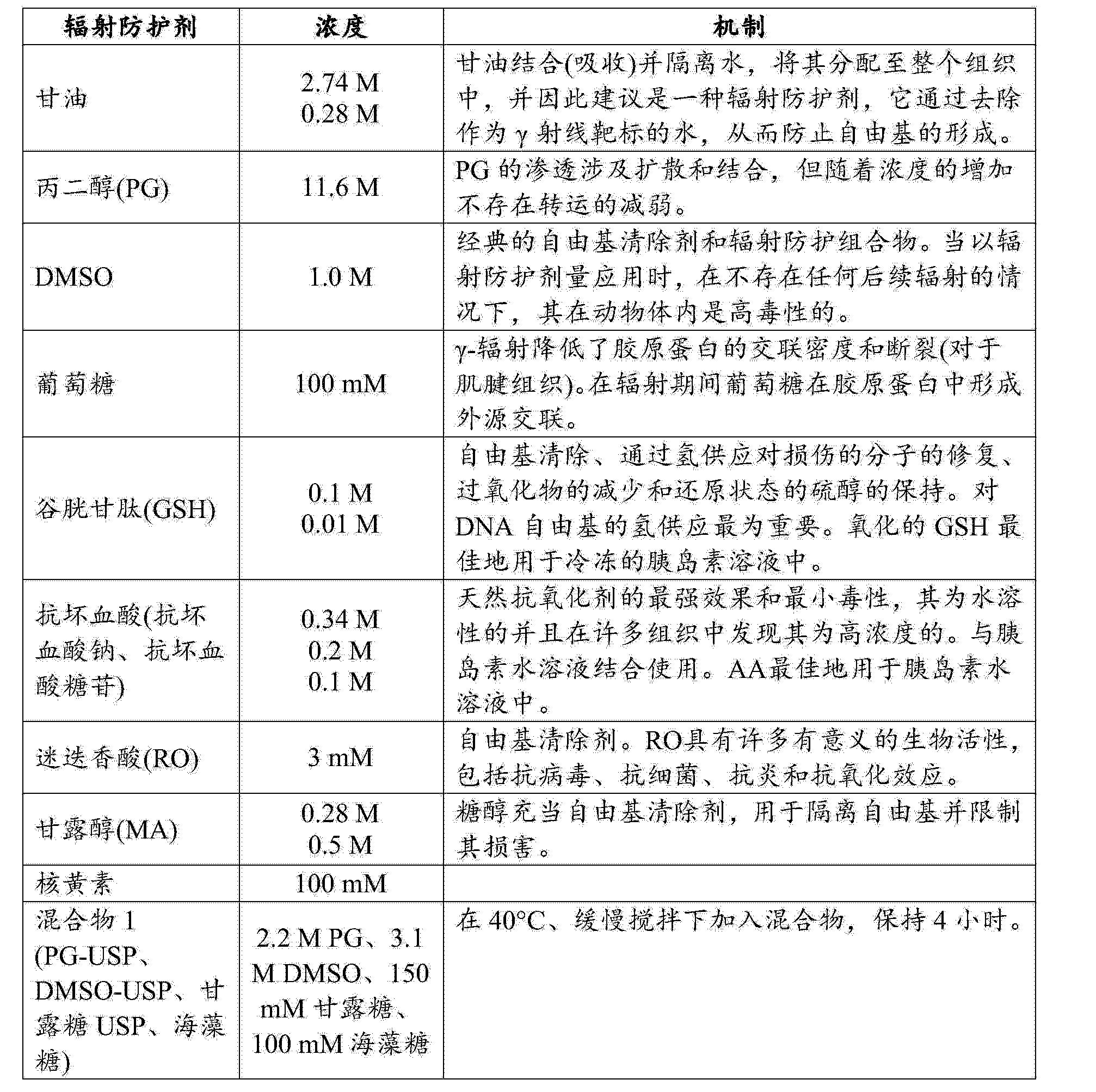 Figure CN103874762AD00441