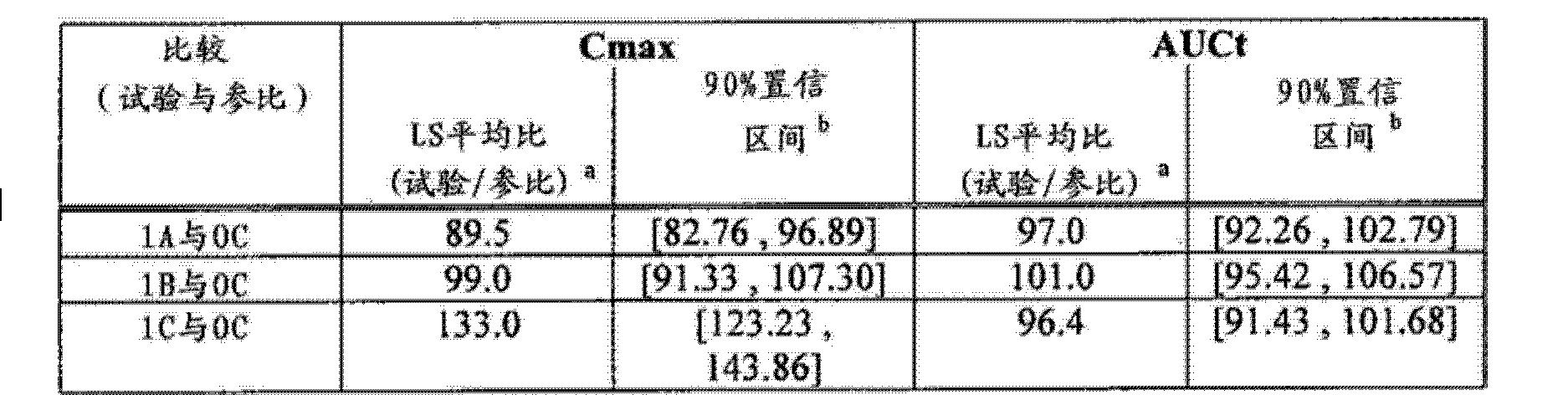 Figure CN102688241AD01492
