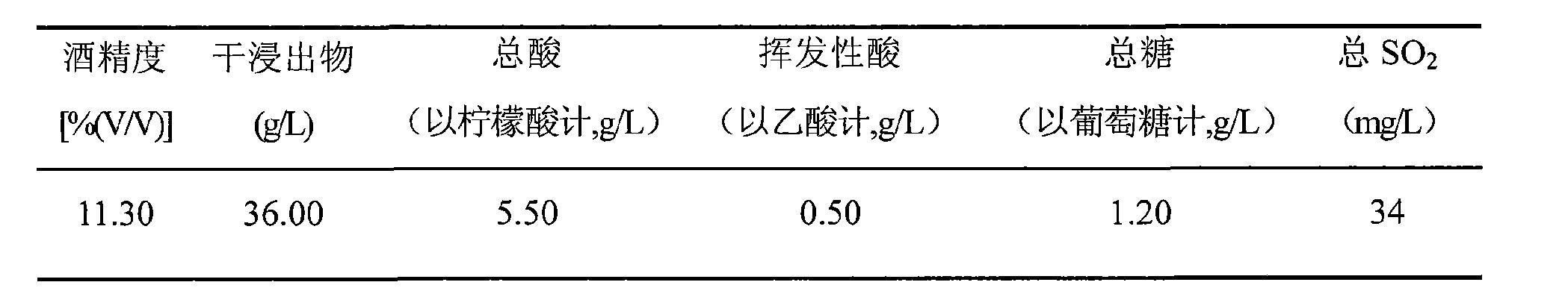 Figure CN101649278BD00072