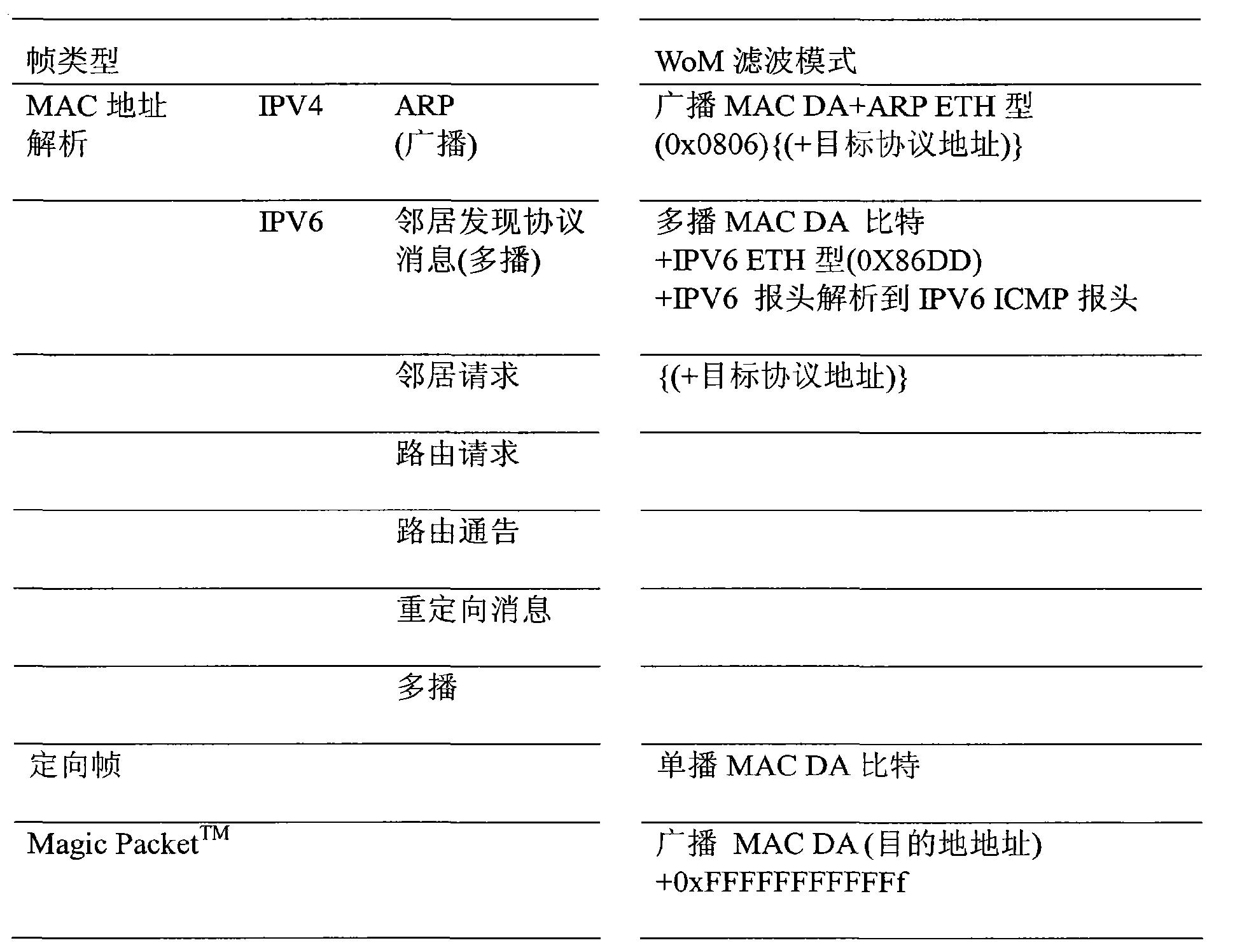 Figure CN102098193BD00171