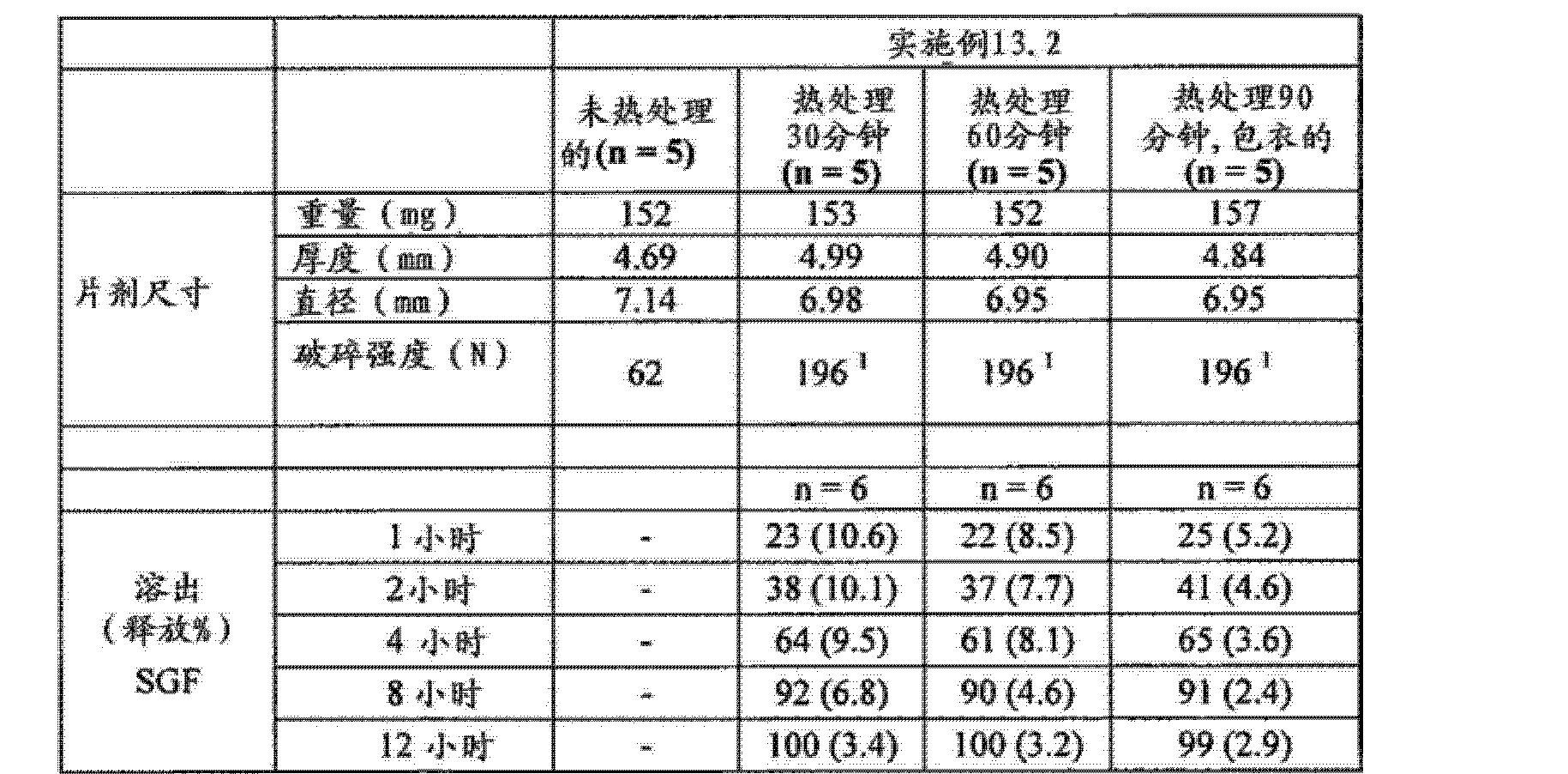 Figure CN102688241AD00841