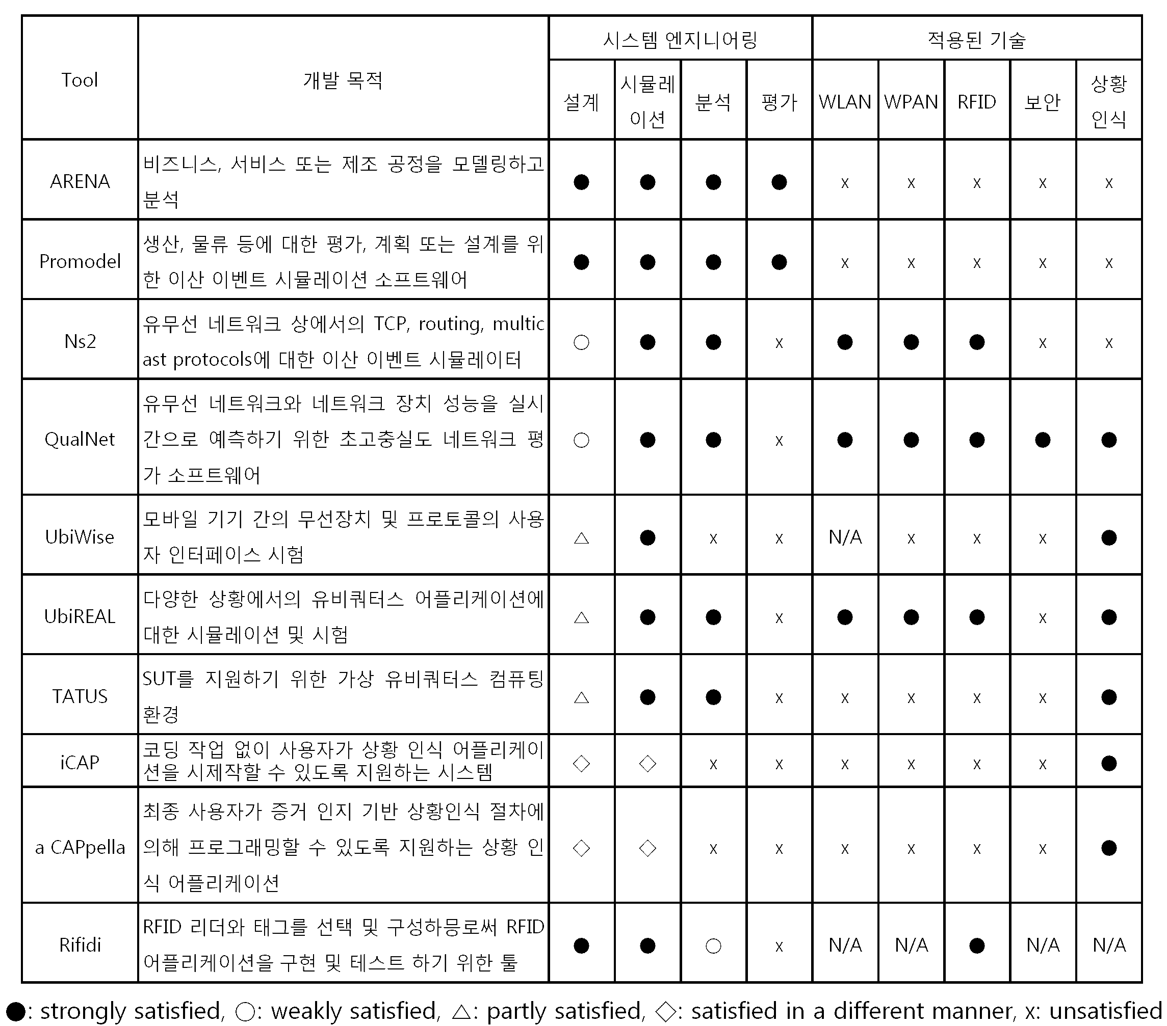 Figure 112008058049648-PAT00001