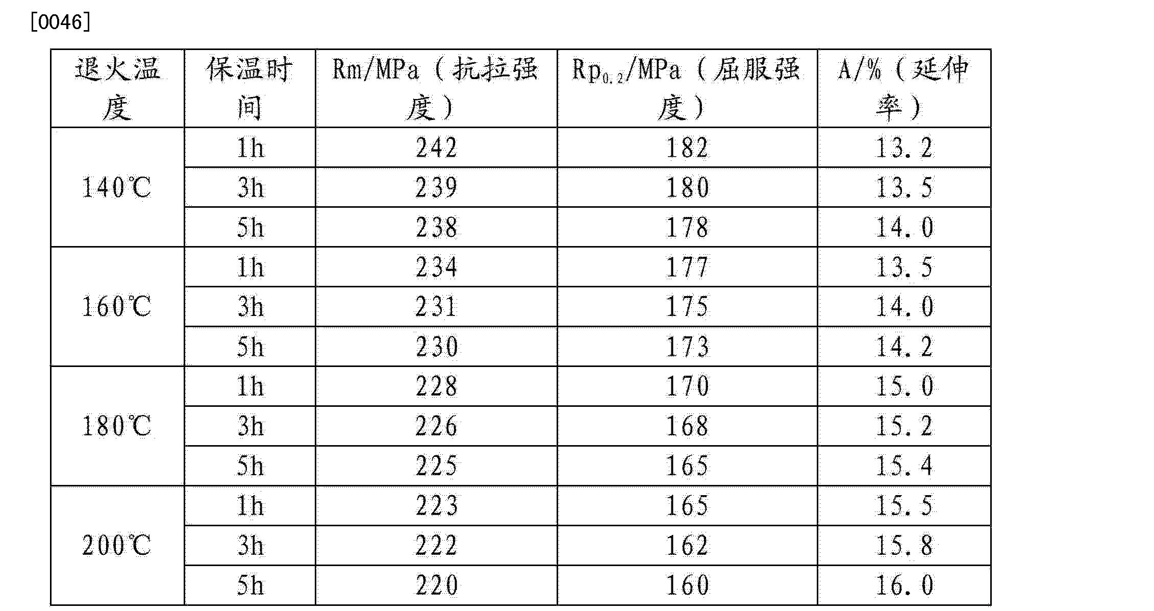 Figure CN103008342BD00061
