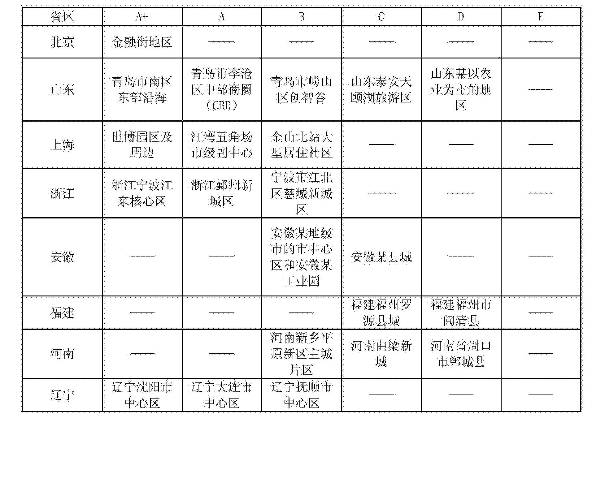 Figure CN103903192BD00093