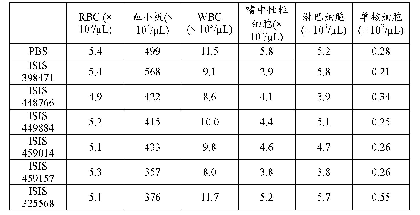 Figure CN103814132BD00881