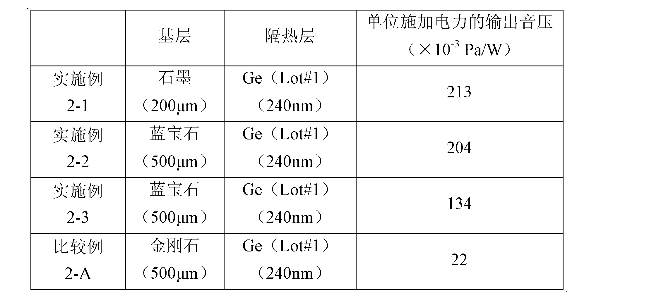Figure CN102450036BD00211