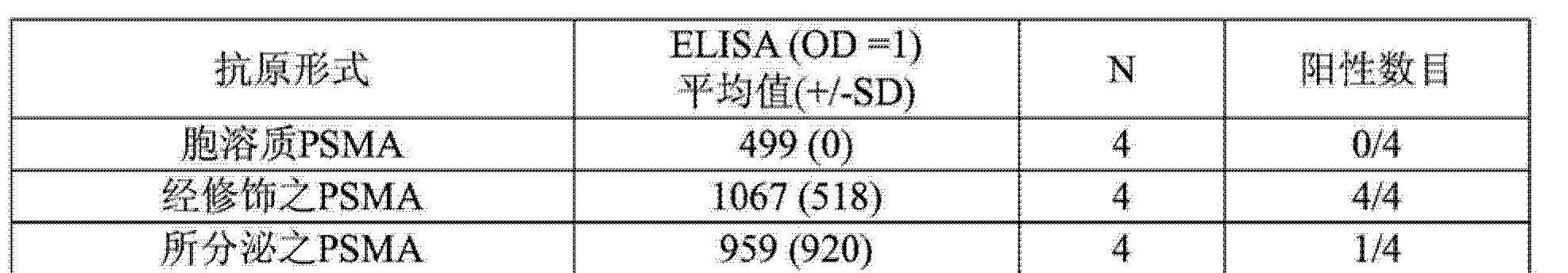 Figure CN104284674AD00442