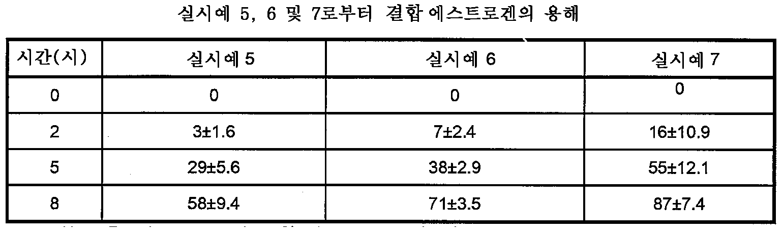 Figure 112009049300571-PCT00022
