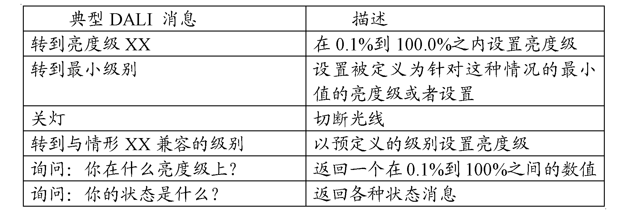 Figure CN102461017AD00071