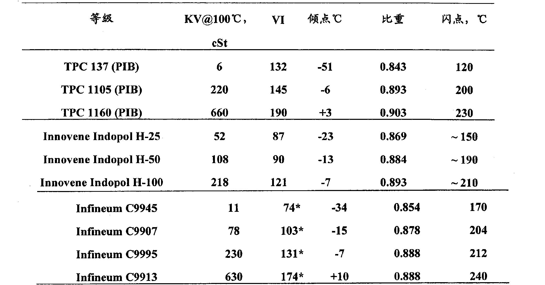 Figure CN101855250BD00851