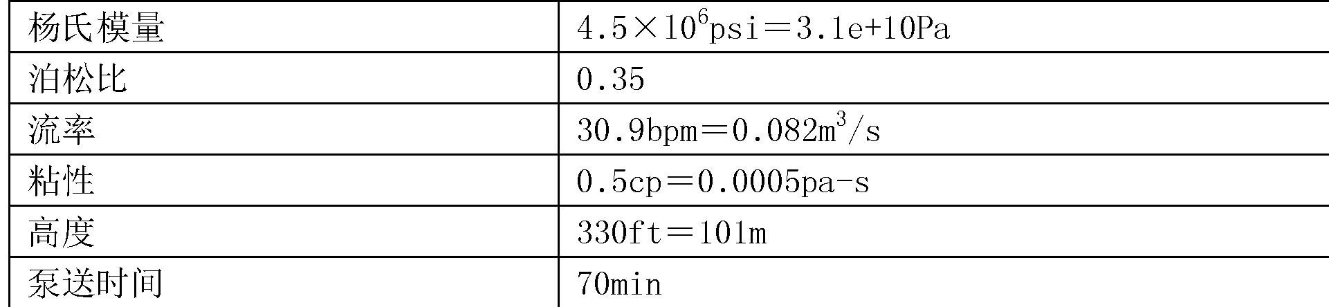 Figure CN105874158AD00191