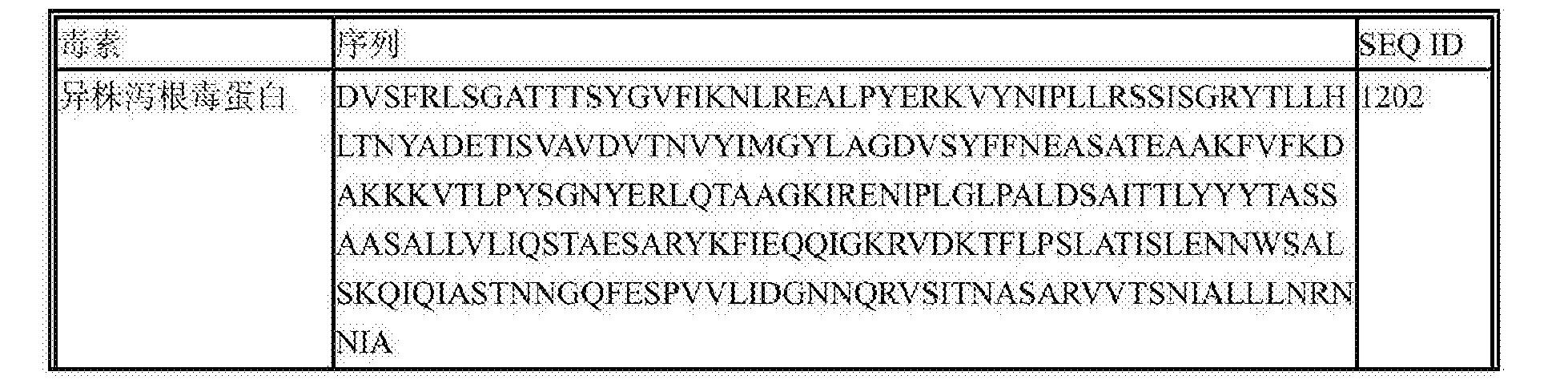 Figure CN104379602BD01051