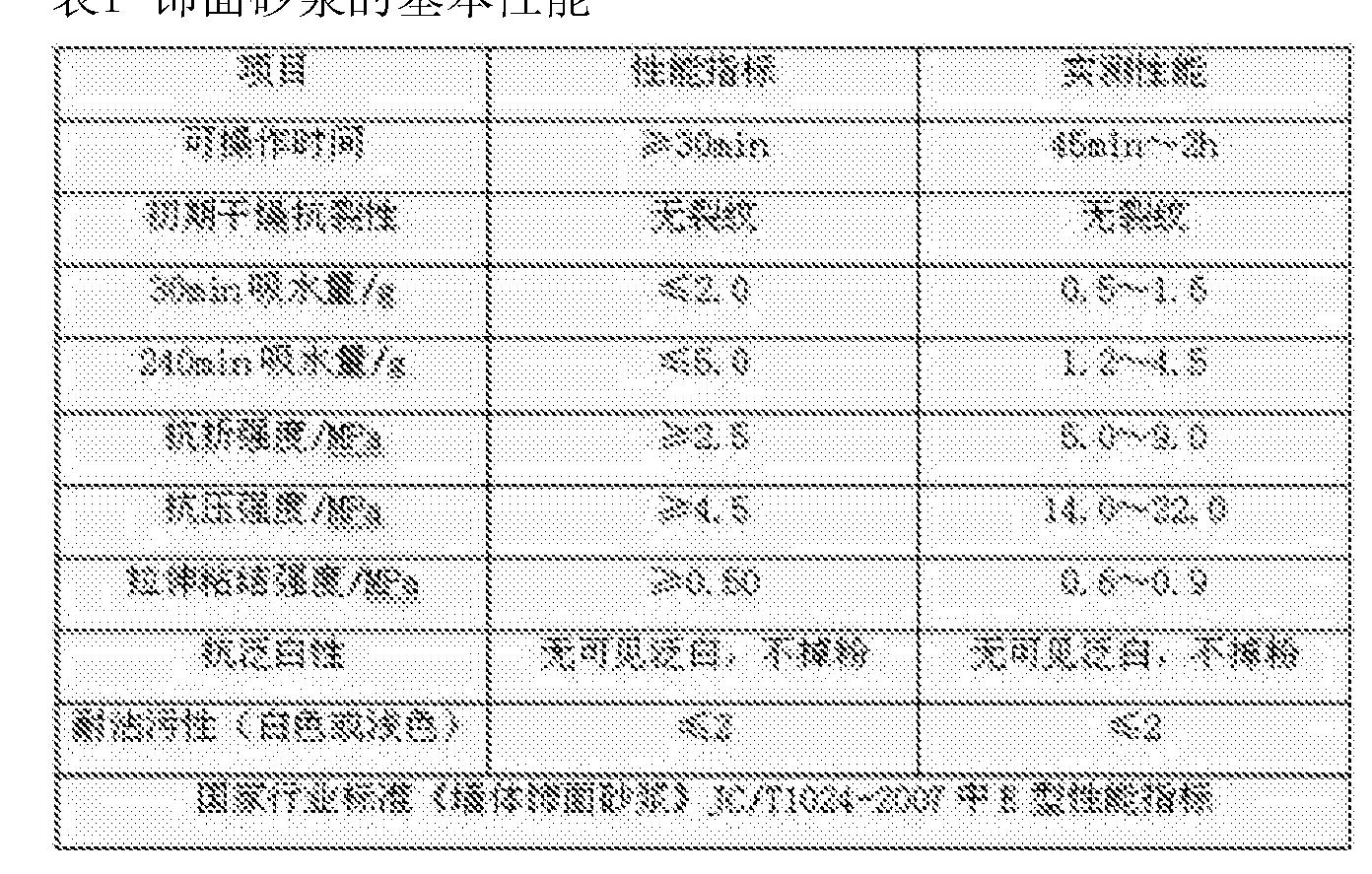 Figure CN104045307BD00041