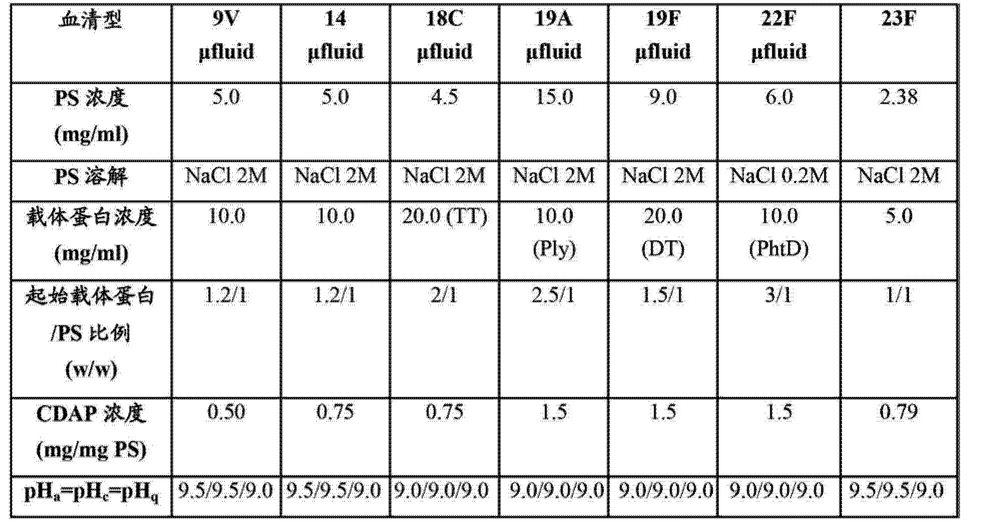 Figure CN103251940AD00321