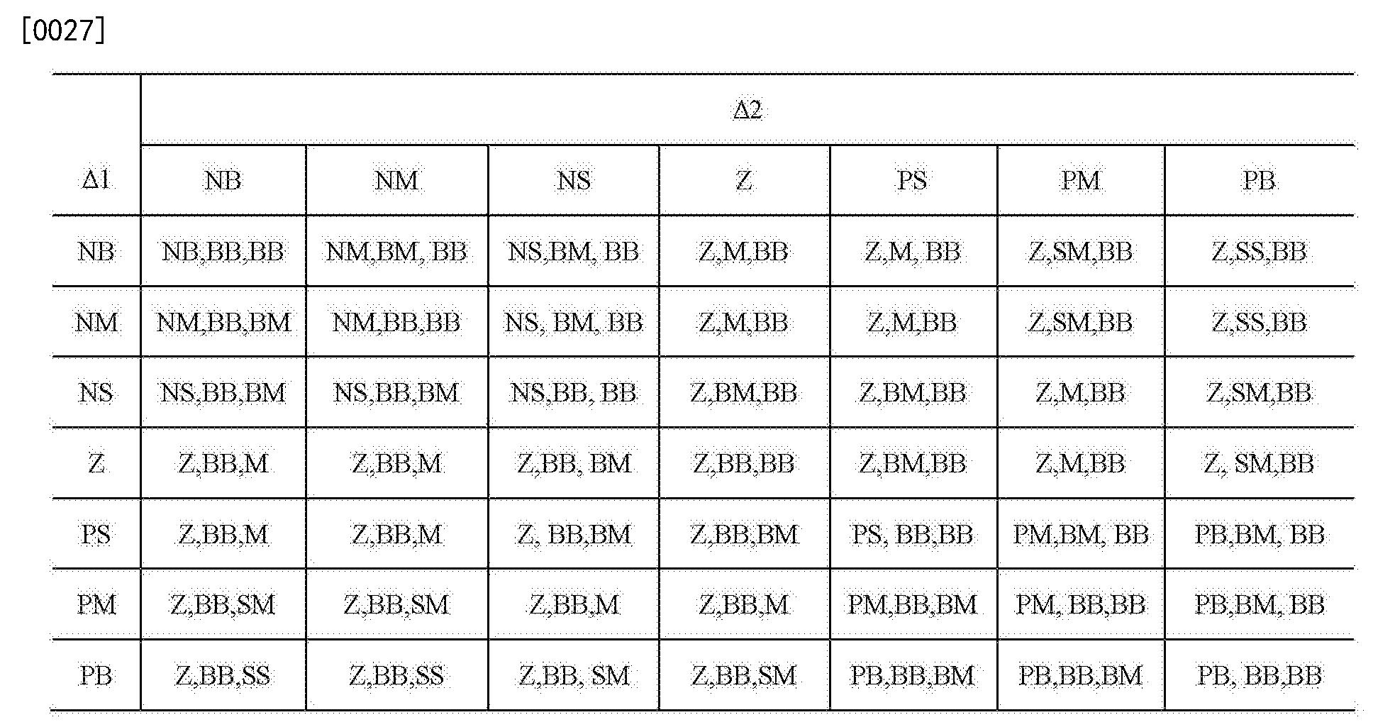 Figure CN103422875BD00061