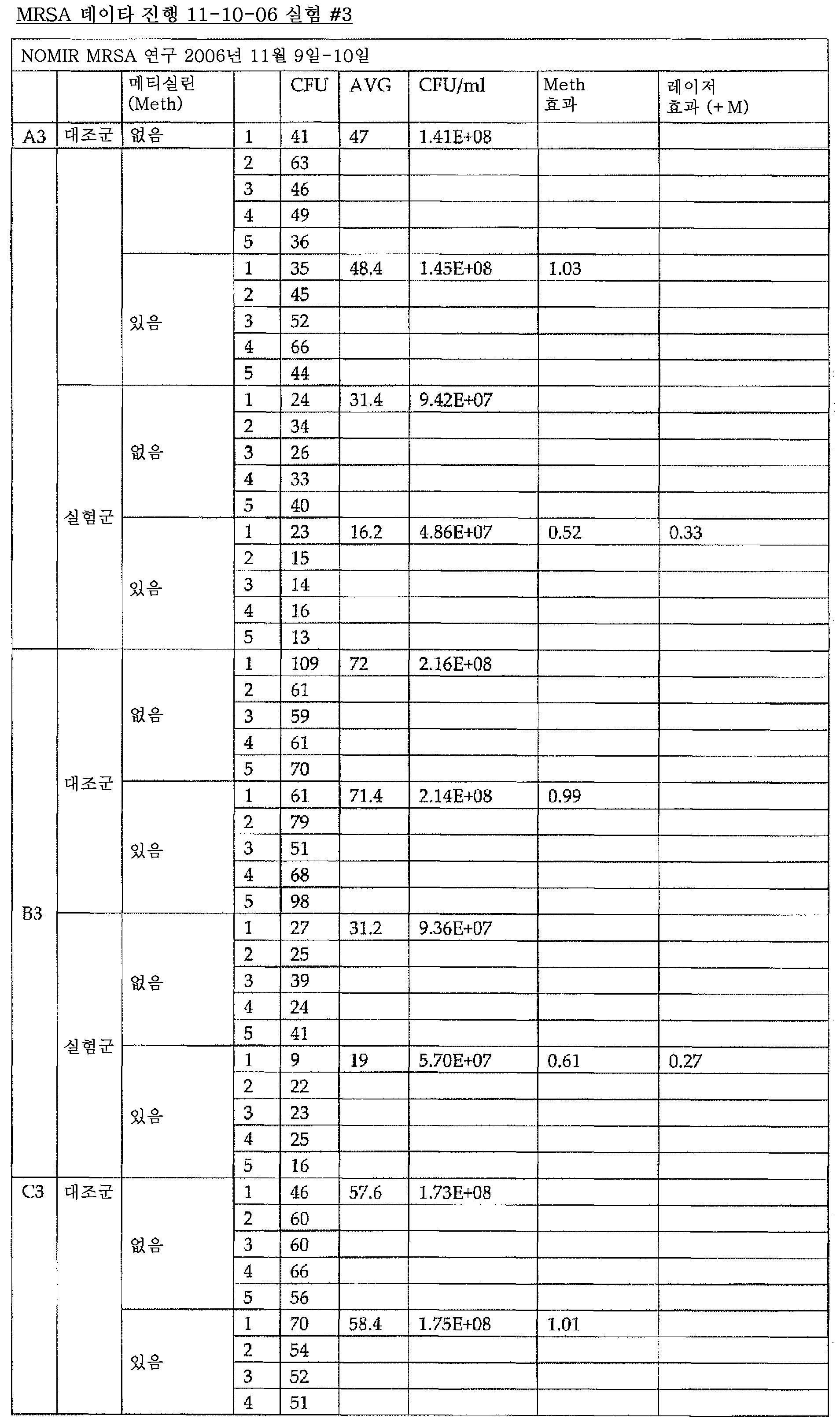 Figure 112009042155886-PCT00022