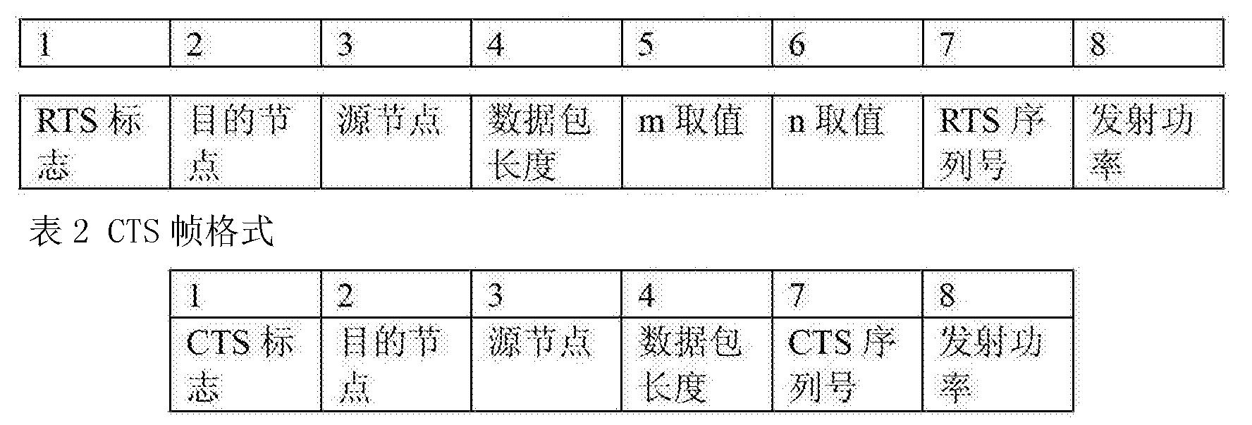 Figure CN103475426BD00062