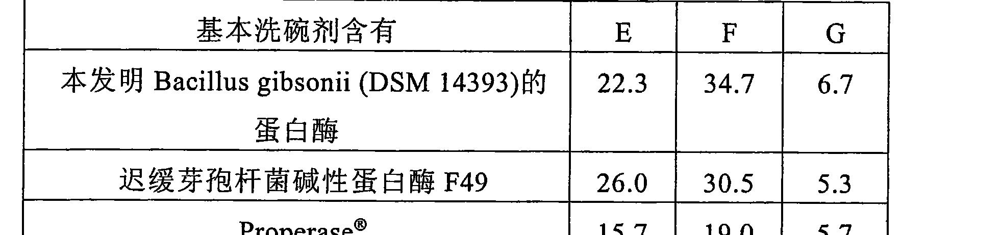 Figure CN1606618BD00482