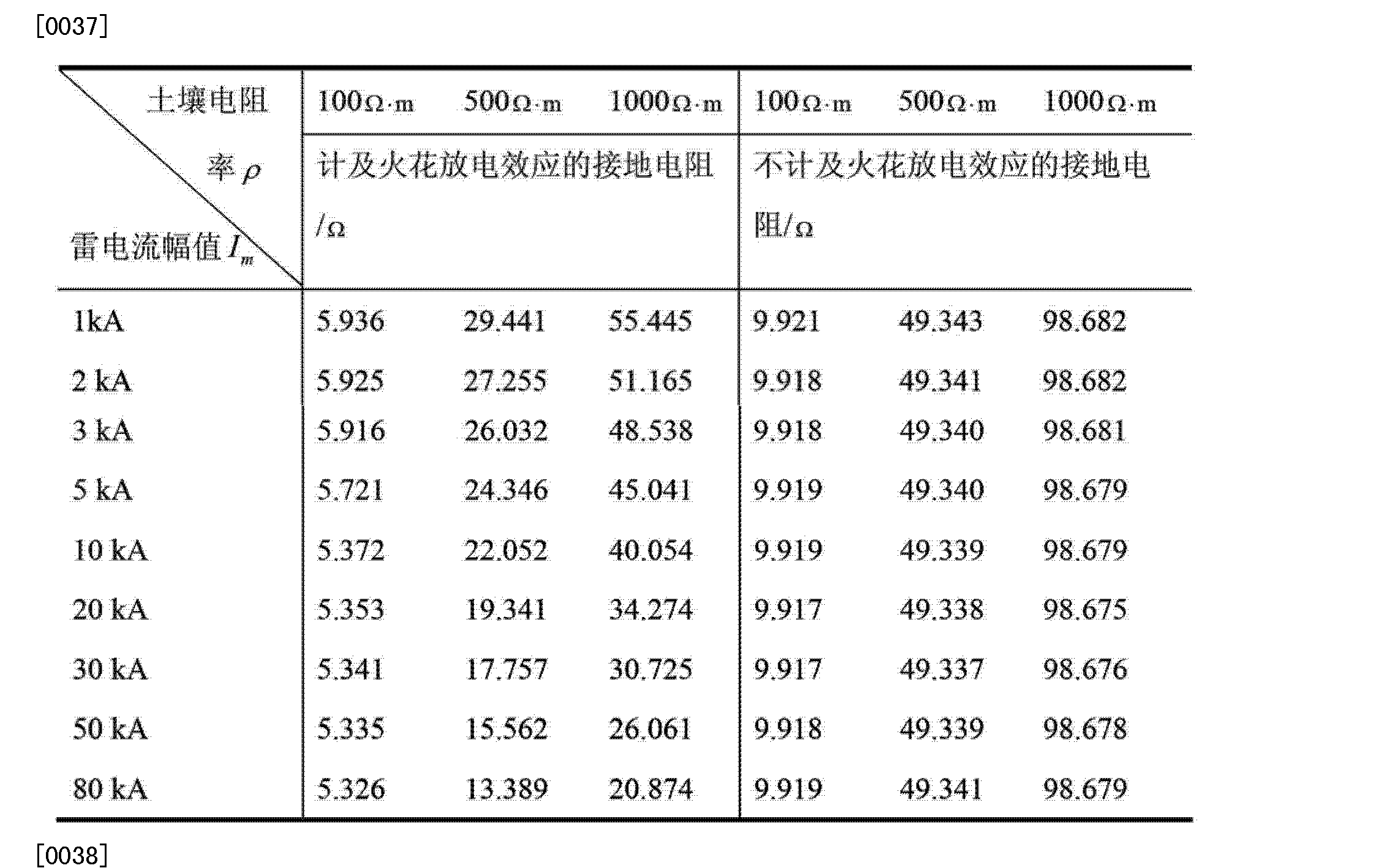 Figure CN103293451AD00051
