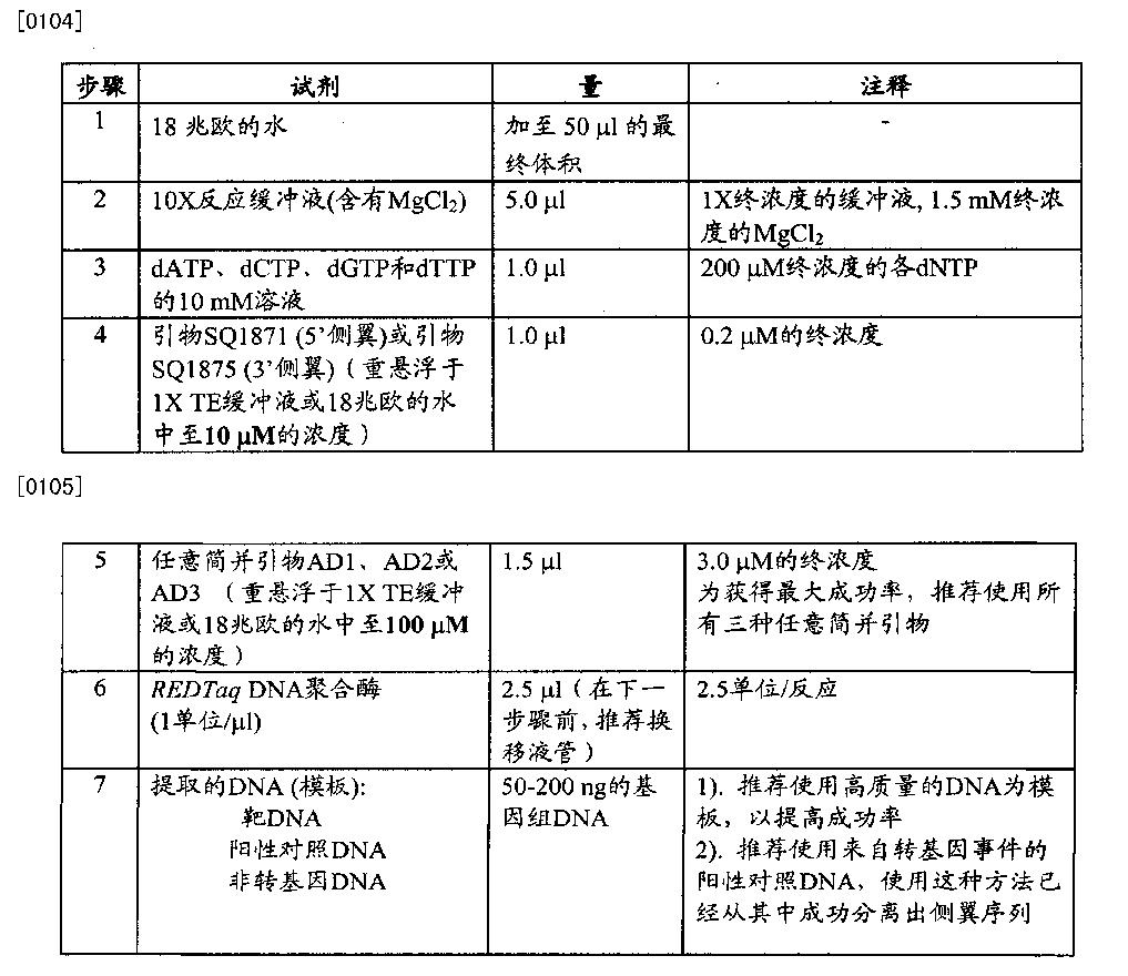 Figure CN102333439BD00201