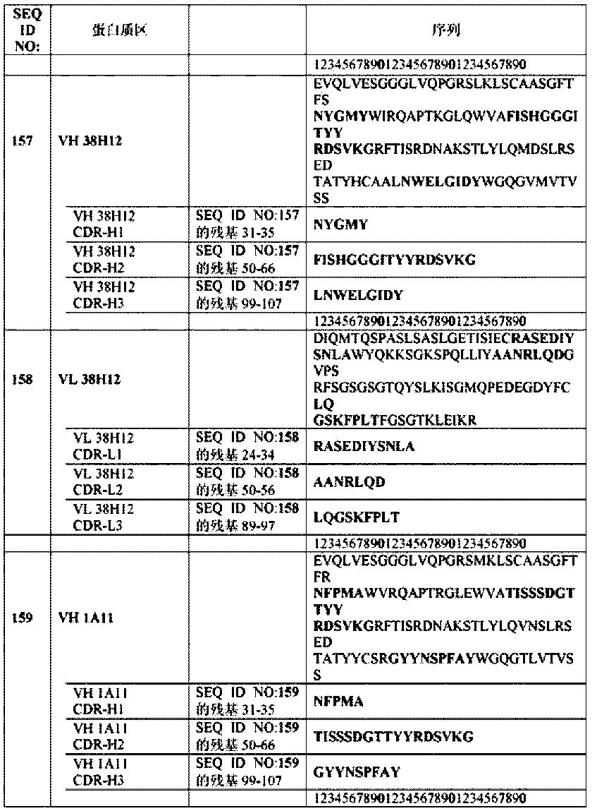 Figure CN102906113BD00921