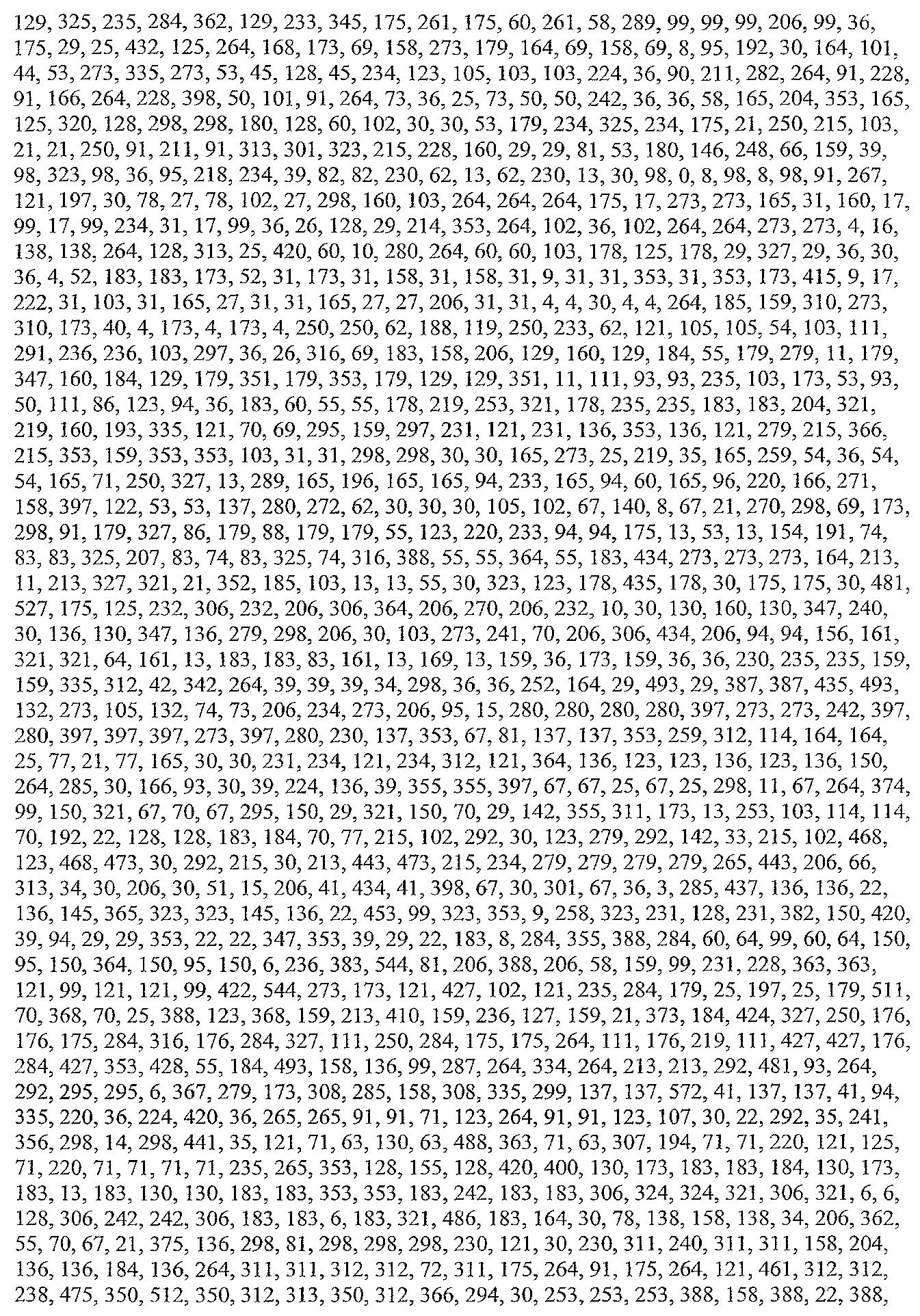 Figure 112006032752447-pct00006