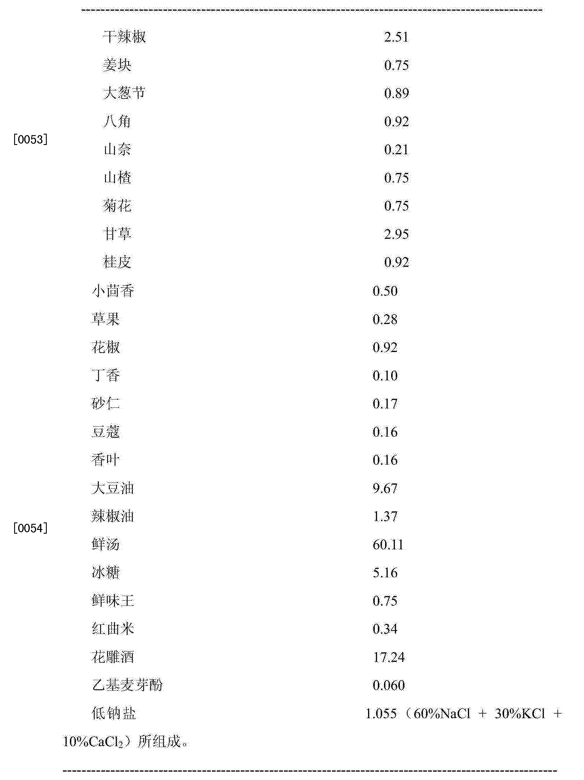 Figure CN104000156BD00101