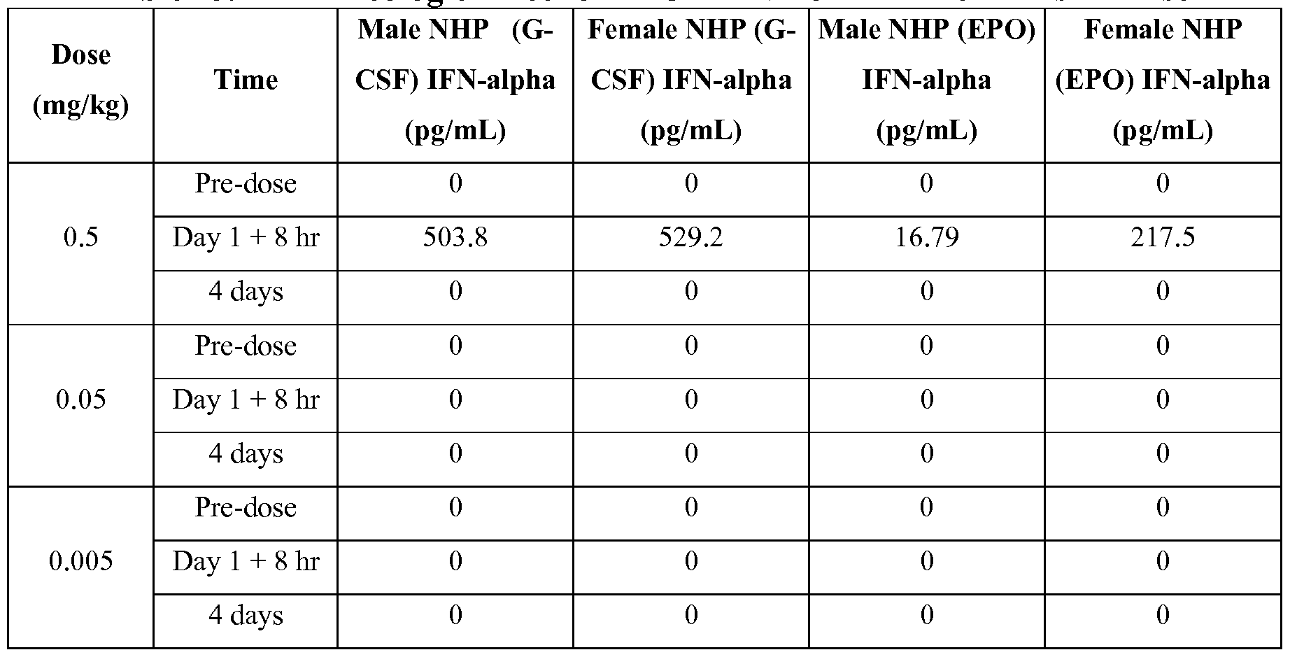 Figure imgf000299_0002