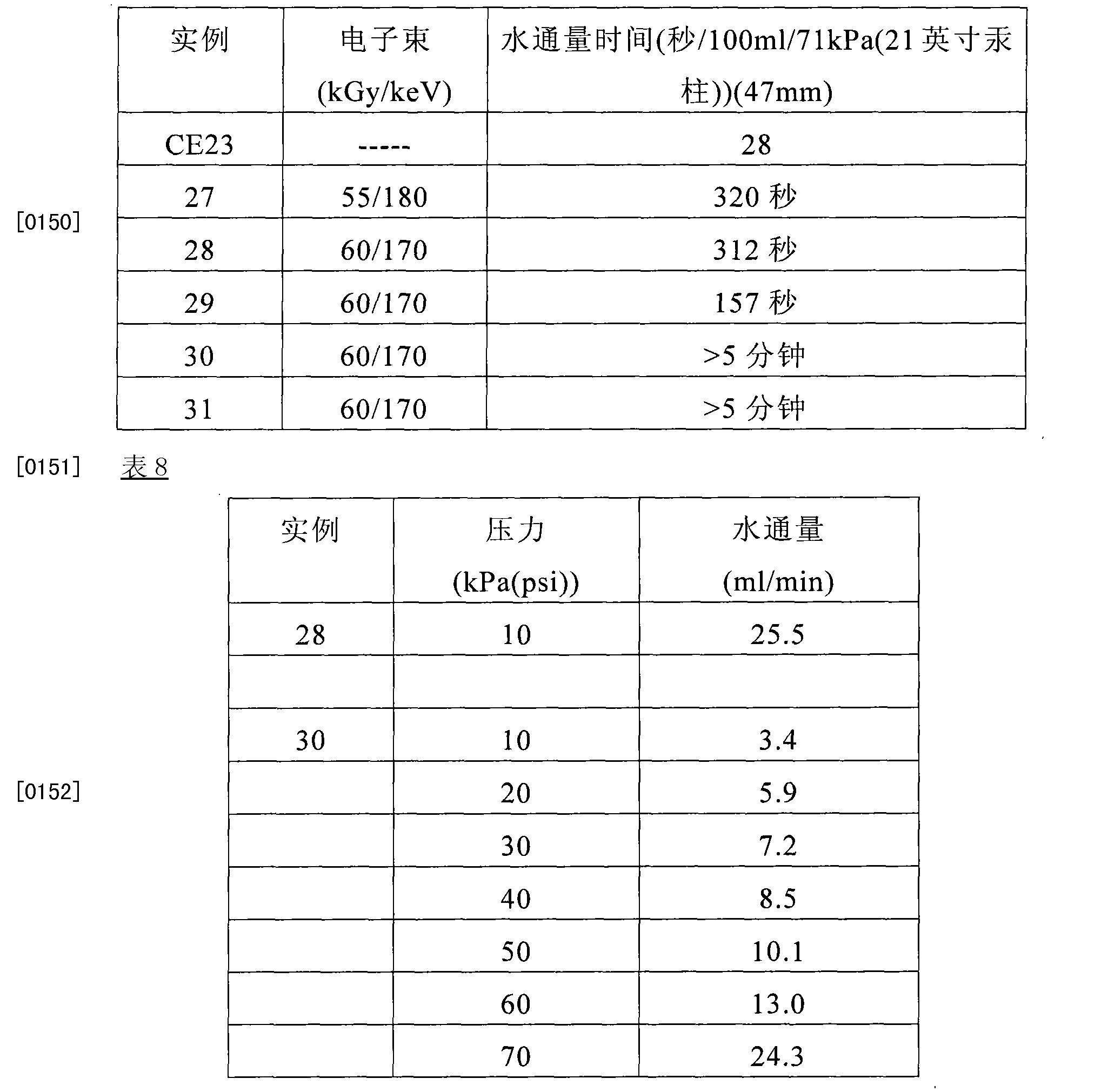 Figure CN101945694BD00261