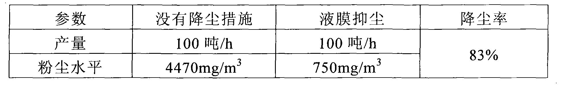 Figure CN101927116BD00072