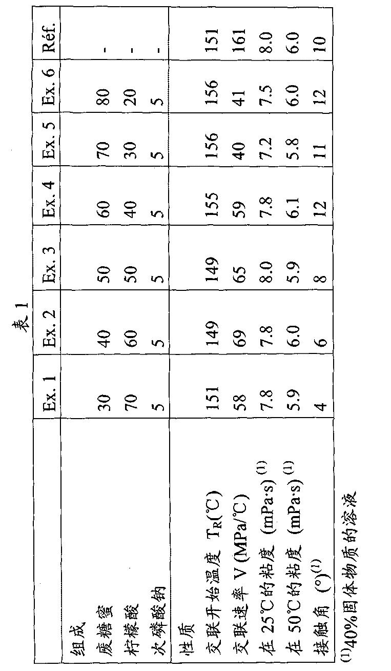Figure CN101939268BD00111