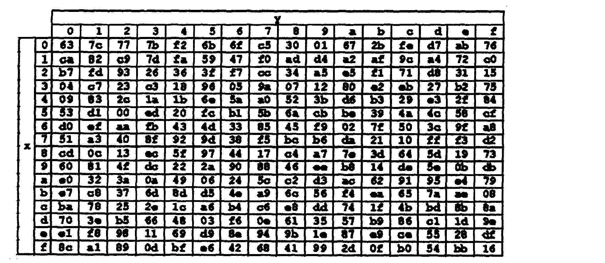 Figure CN1761185BD00131