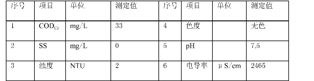 Figure CN102010107AD00121
