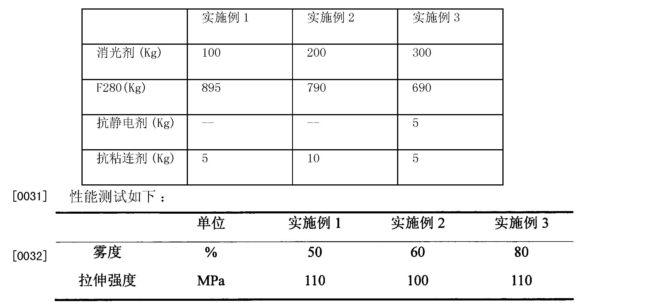 Figure CN102504404BD00051
