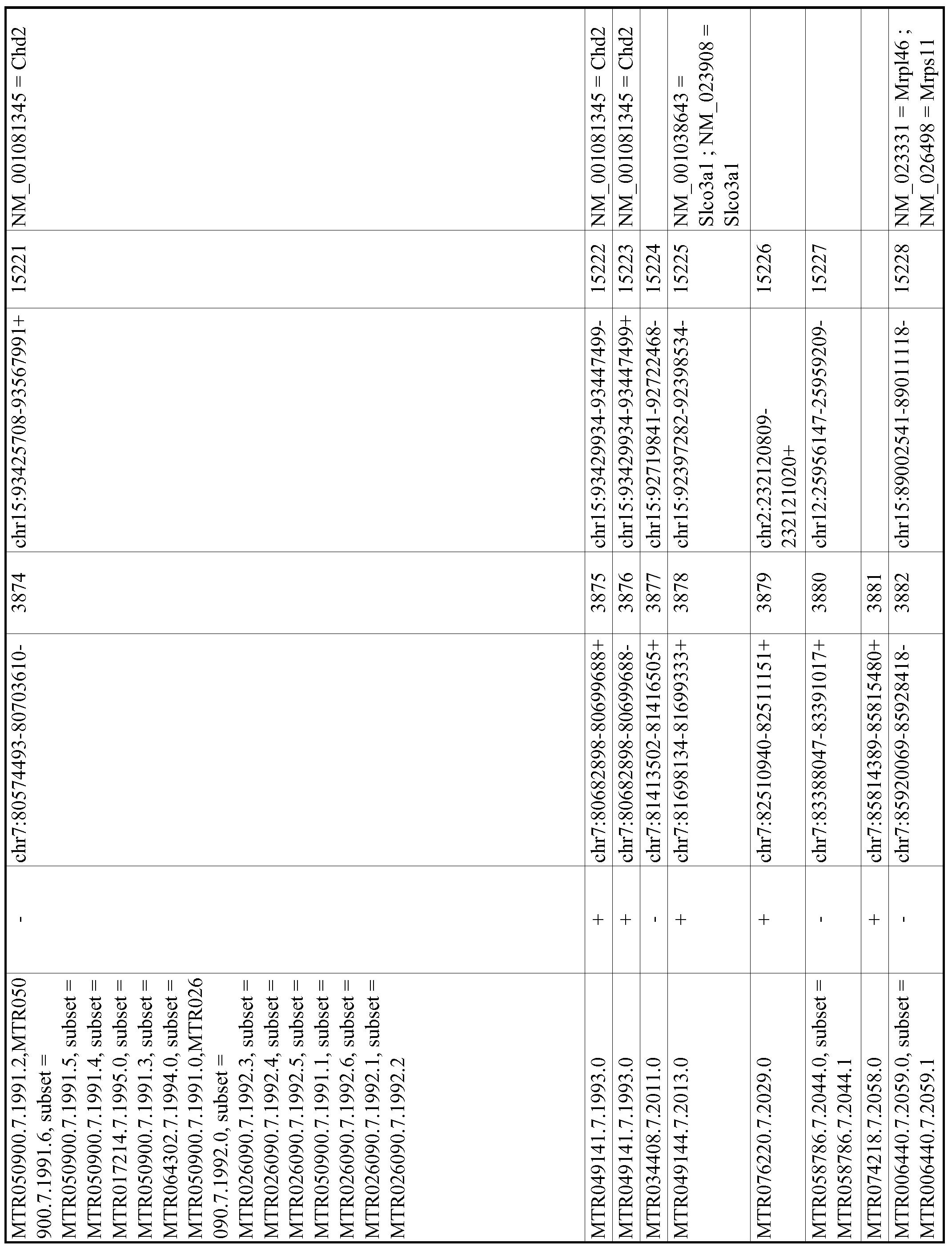 Figure imgf000742_0001