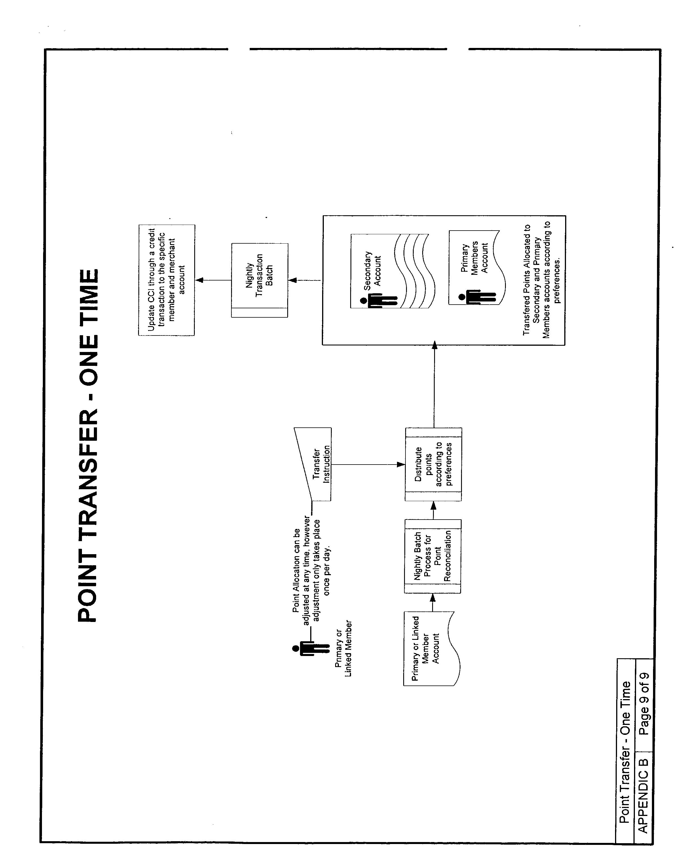 Figure US20030023491A1-20030130-P00017
