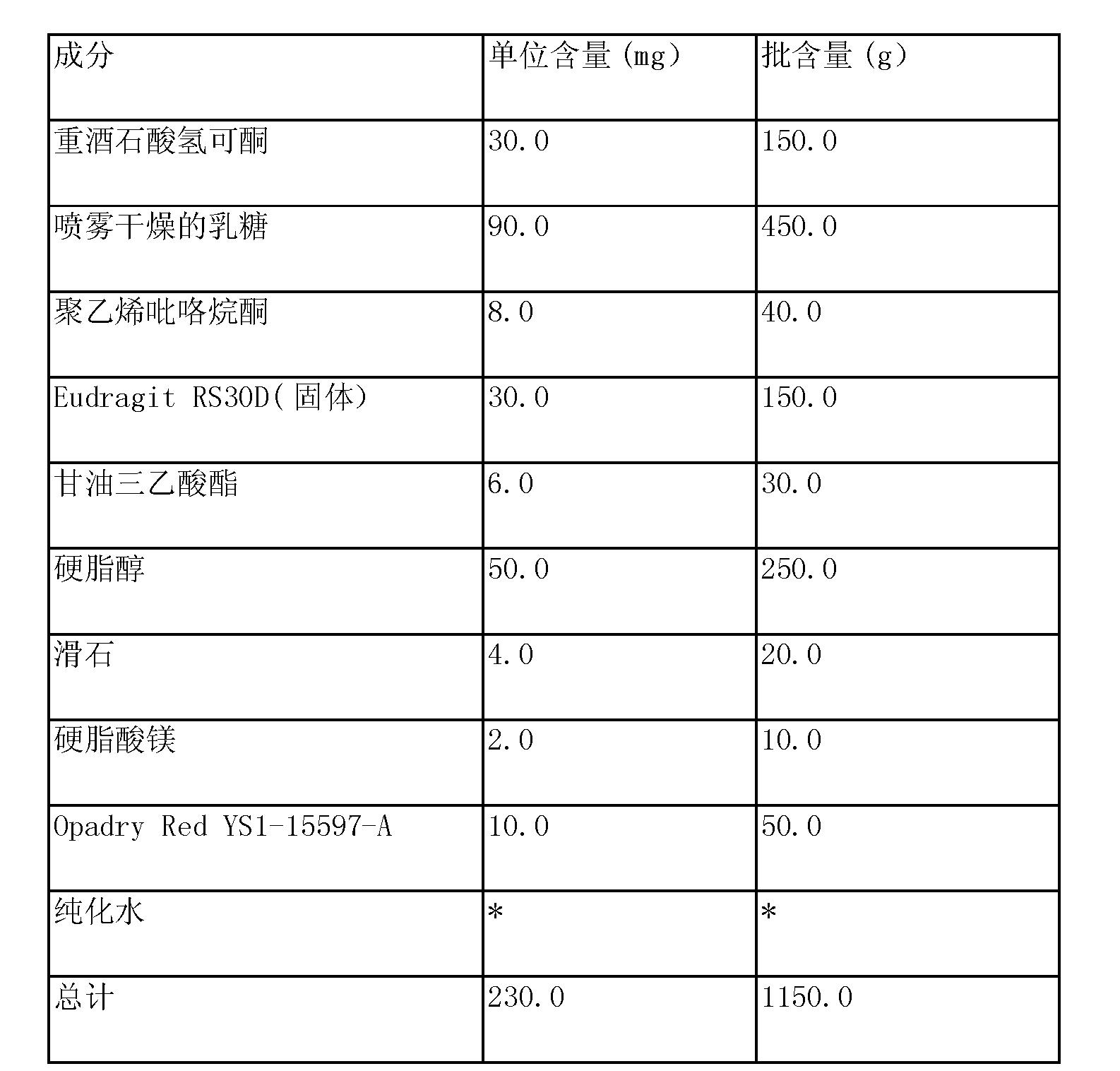 Figure CN103690540AD00191
