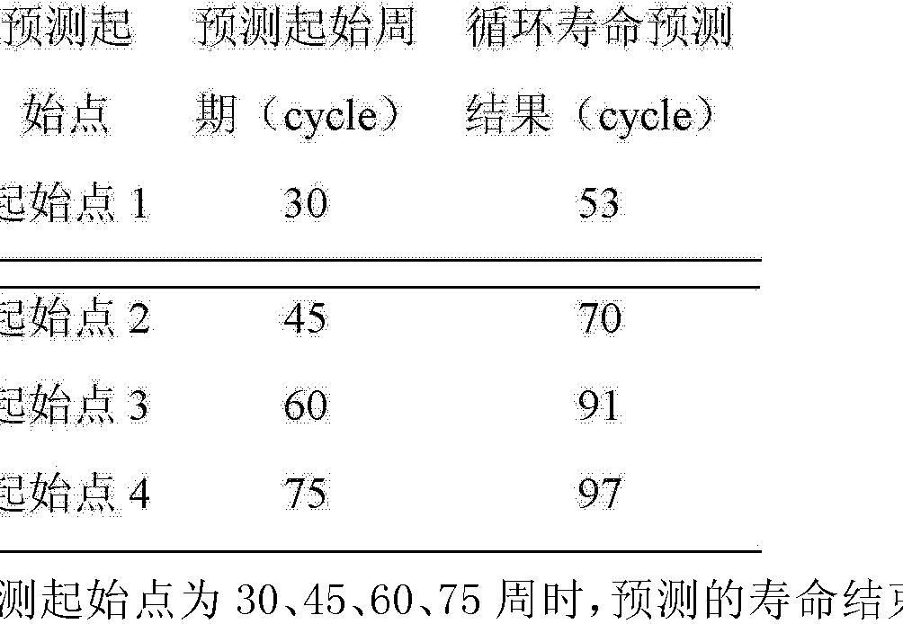 Figure CN102778653AD00111