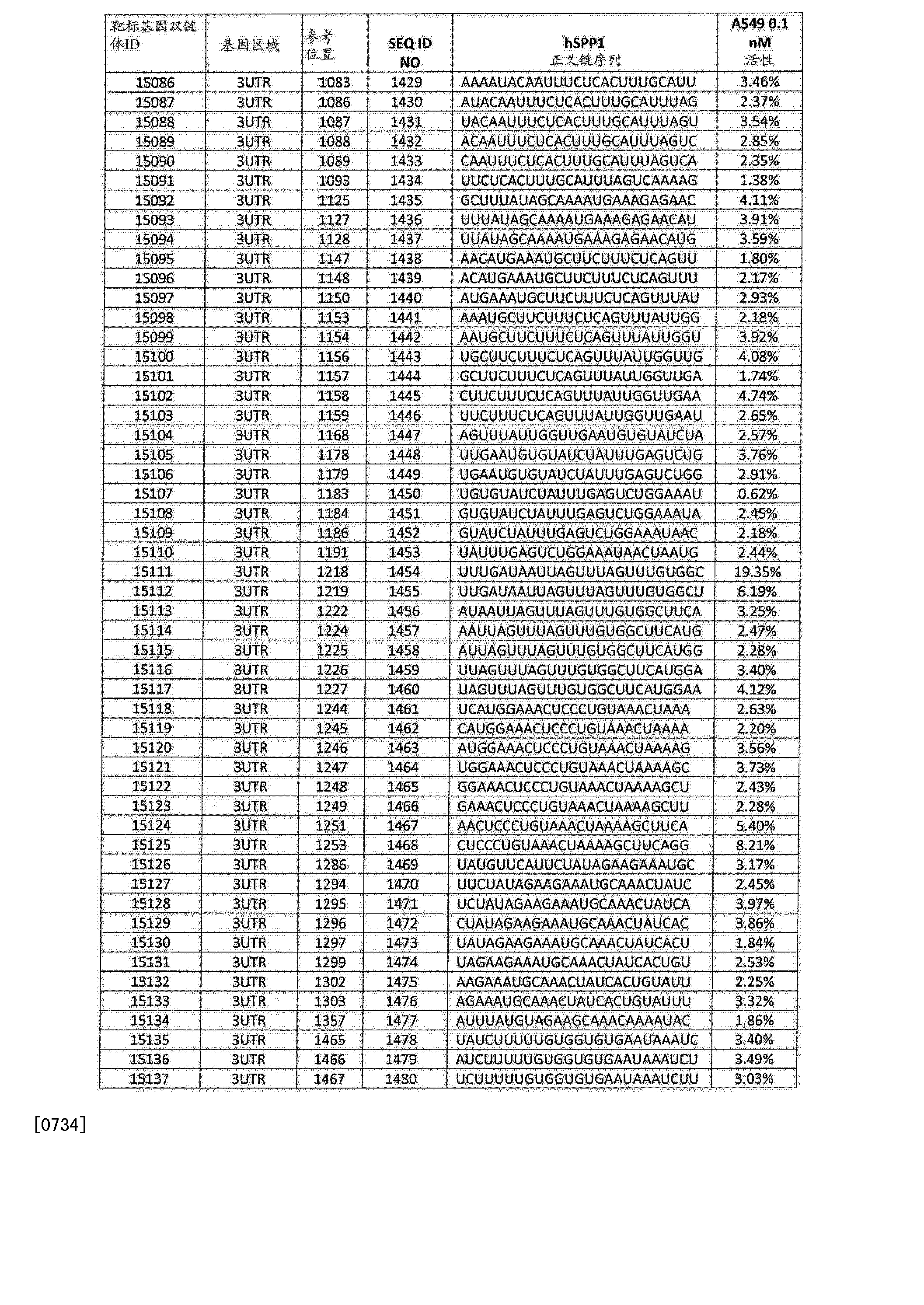 Figure CN103108642BD01381